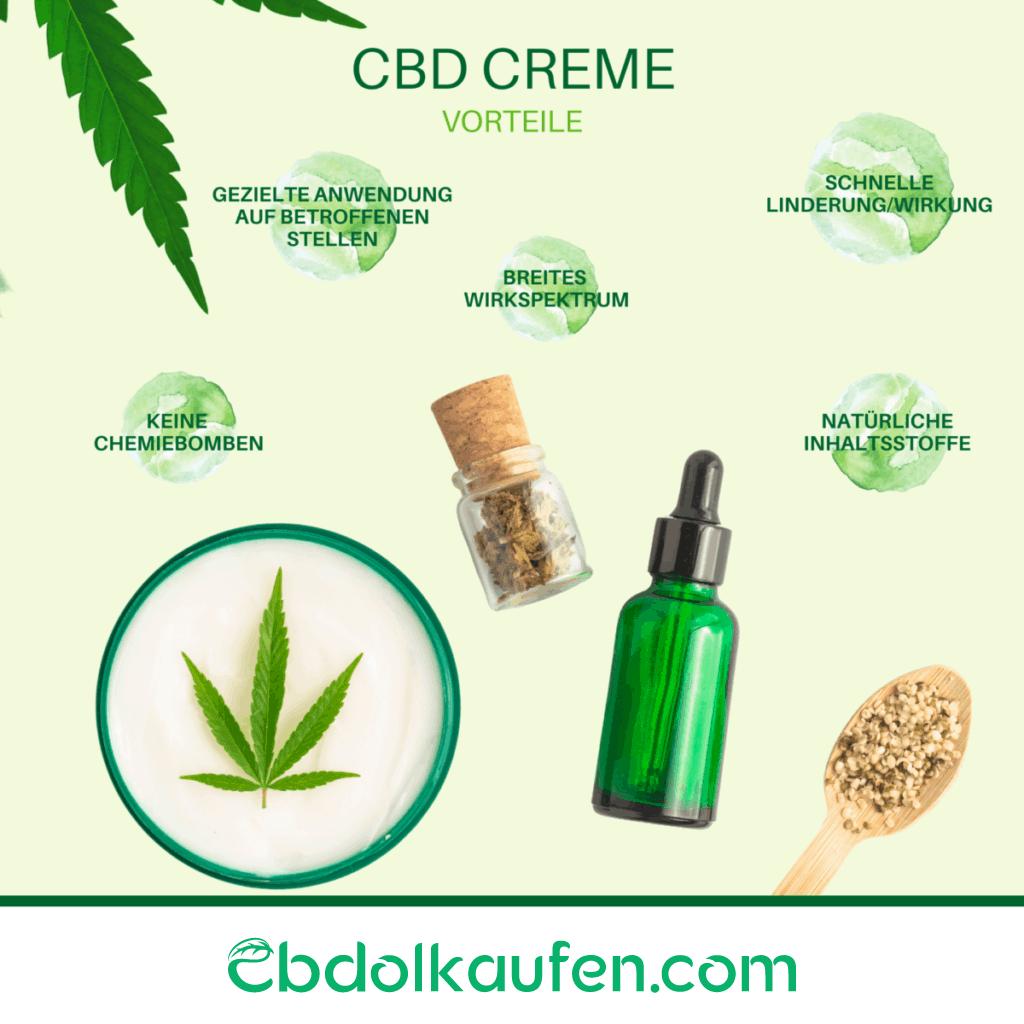 CBD Creme Vorteile