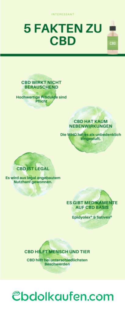 5 Fakten zu CBD Öl