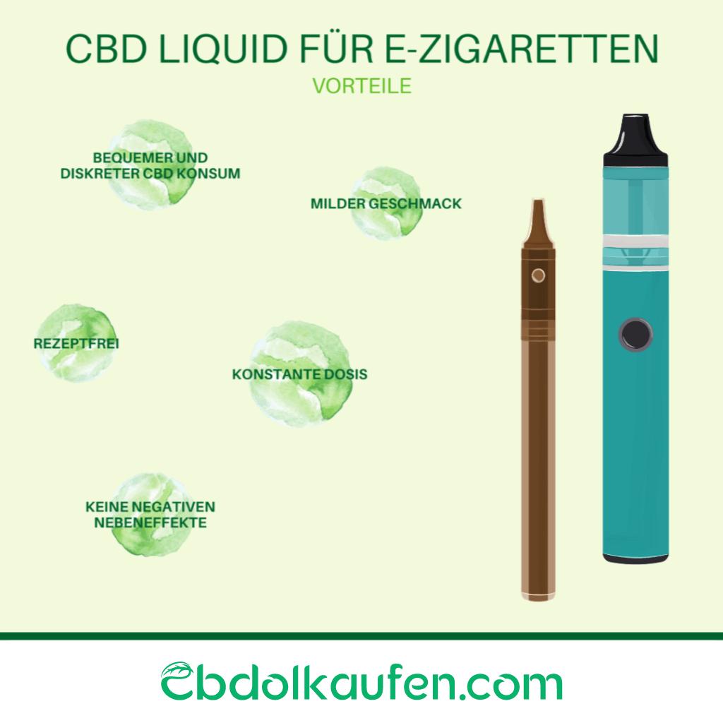 Die Vorteile von CBD Liquid für E-Zigaretten Vorteile