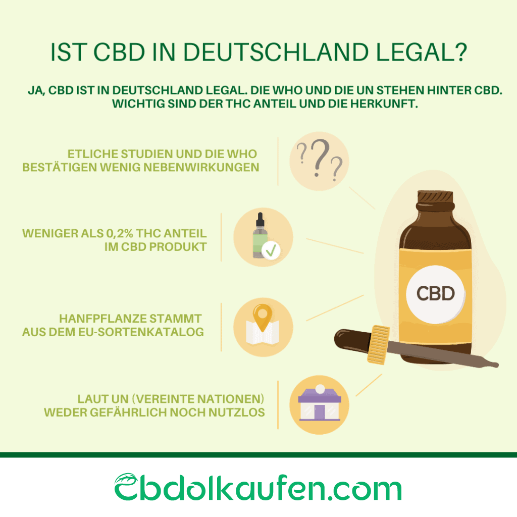 Ist CBD in Deutschland legal (1)