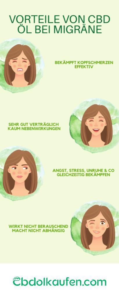 cbd bei migräne so hilft cbd bei migräne vorteile