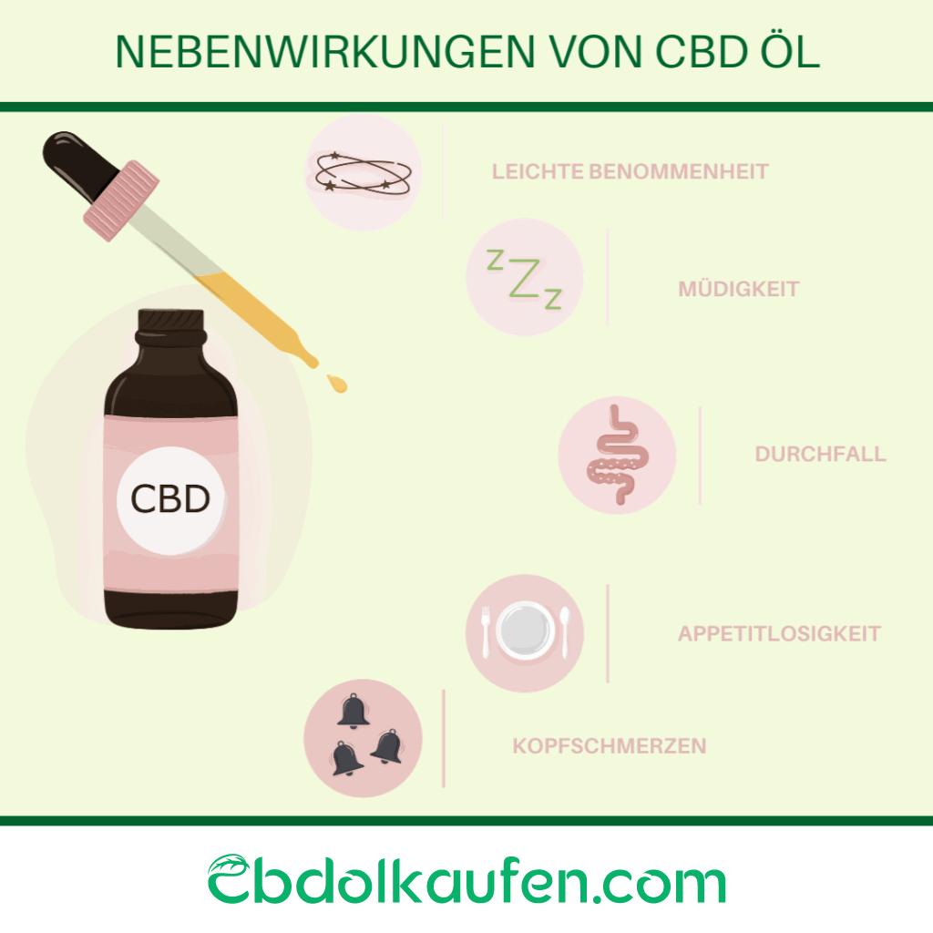 Nebenwirkungen von CBD Öl